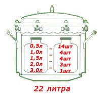 Вместимость автоклава 22 литра