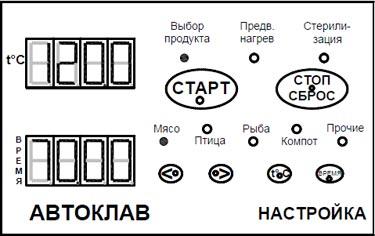 Лицевая панель ЭБУ